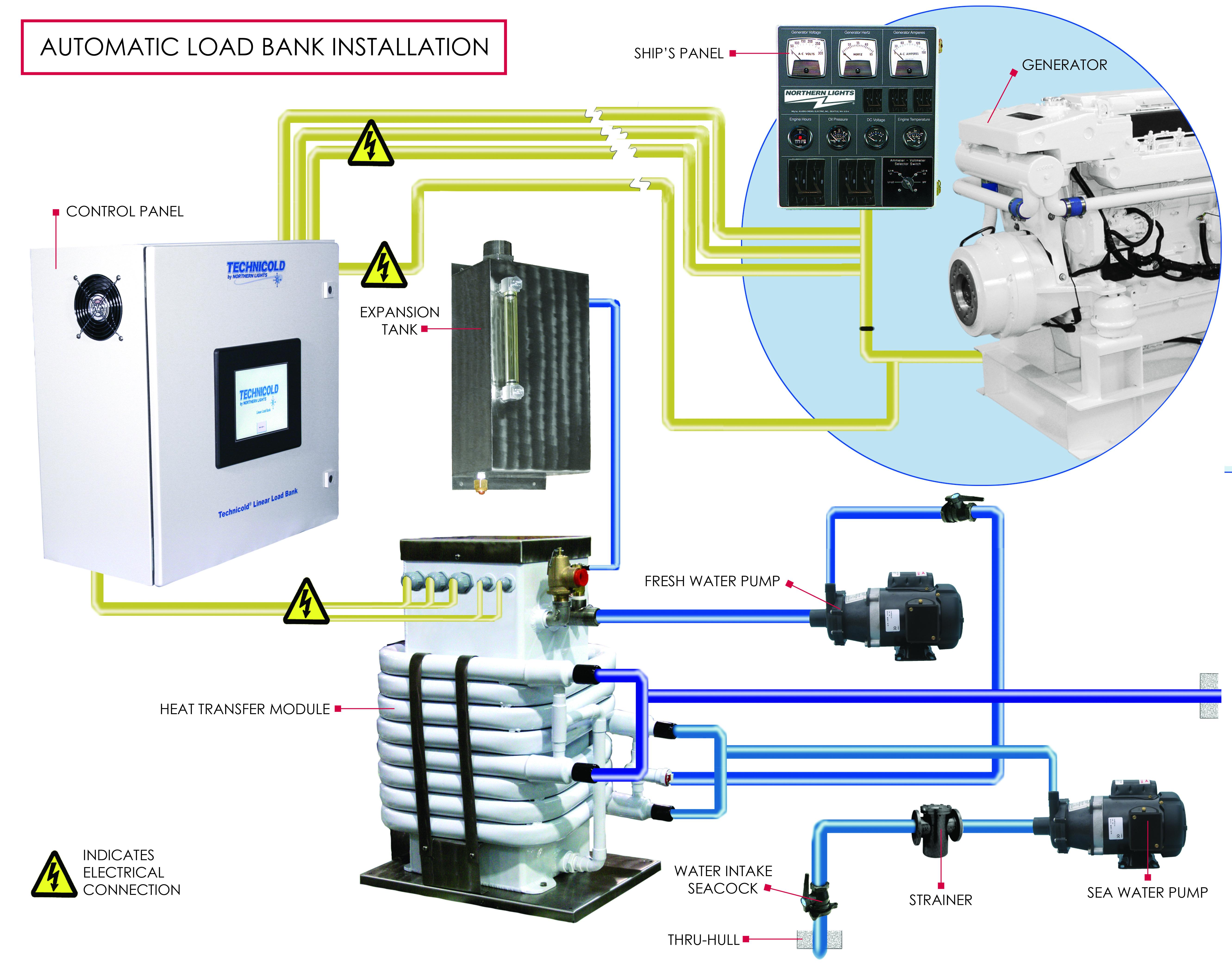 technicold technical information northern lights marine generators rh northern lights com